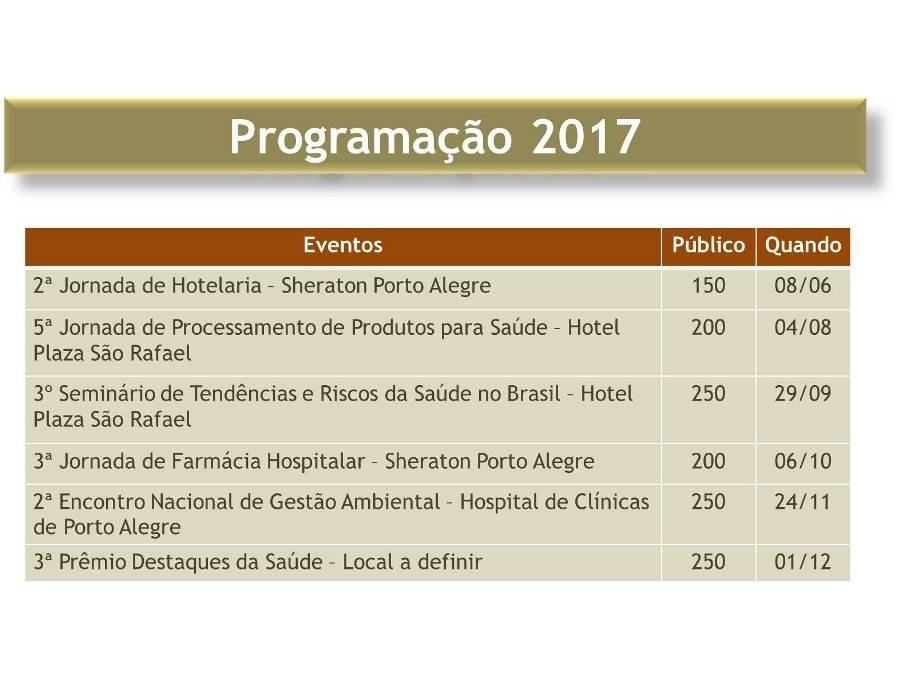 Eventos na área da saúde SINDIHOSPA